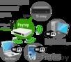 Закажи усиление 4G / 3G сигнала в коттедж, частный дом или в офис. - Изображение #3, Объявление #1580395